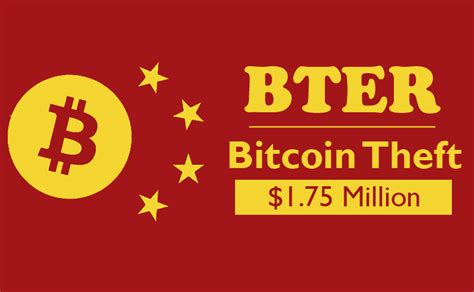 bitcoin exchange hacked 1 75 million in bitcoin stolen from chinese bter bitcoin