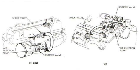 service manuals schematics 1968 chevrolet camaro transmission control crg research report 1967 69 emission systems