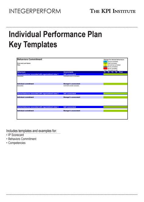 layout template cache enabled individual performance plan key templates