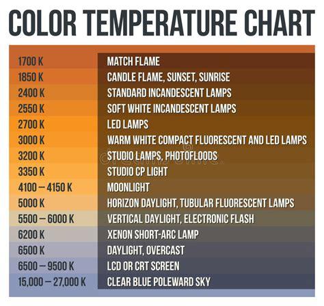 fluorescent l color chart color temperature chart stock illustration illustration