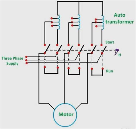 large induction motor starters provide  range  features