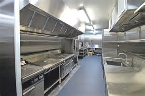 Commercial Kitchen Design Plans shipping container modification experts