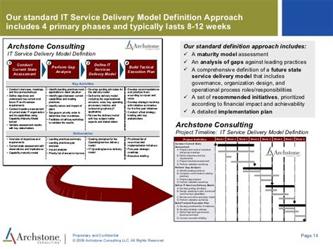 it service definition template it service delivery model overview