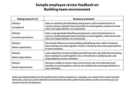 Sle Performance Review Comments Appraisal Feedback Phrases Resources Recruiter Performance Review Template