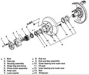 Isuzu Trooper Rear Axle On A 1984 Isuzu Trooper 2 Is The Rotor And Hub Held On By