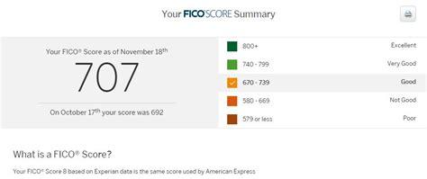 Credit Karma Formula Psa Credit Karma Credit Scores Can Differ Wildly From Actual Credit Bureau S Rebrn