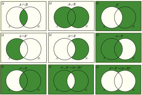 Working Set B Shading Venn Diagrams Solutions Exles