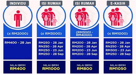 br1m bantuan rakyat 1malaysia br1m online bantuan rakyat 1 malaysia 2017