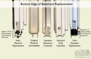 Pella Sliding Patio Door Locks Kewanee C 300a 20 Aluminum Basement Window Insert Single
