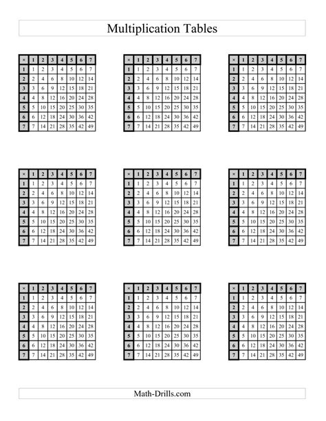 printable multiplication chart 4 per page multiplication tables to 49 four per page a
