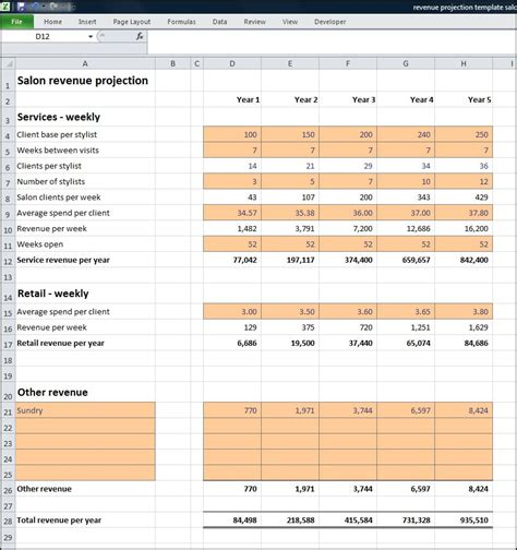 salon business plan revenue projection plan projections