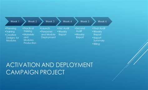Horizontal Process Timeline Template For Powerpoint 2013 Free Templates Powerpoint 2013