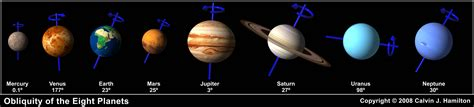 describe how saturn was named planets names in order page 2 pics about space