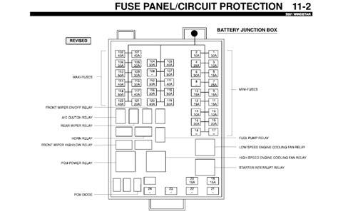 2000 ford windstar fuse box diagram 2000 ford windstar fuse box diagram fuse box and wiring