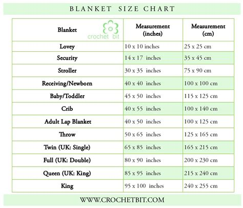 Dimensions Of Blanket by Knit And Crochet Size Charts