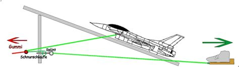 gartenhäuser selber bauen 2107 flitschenstart startrisiko durch seil