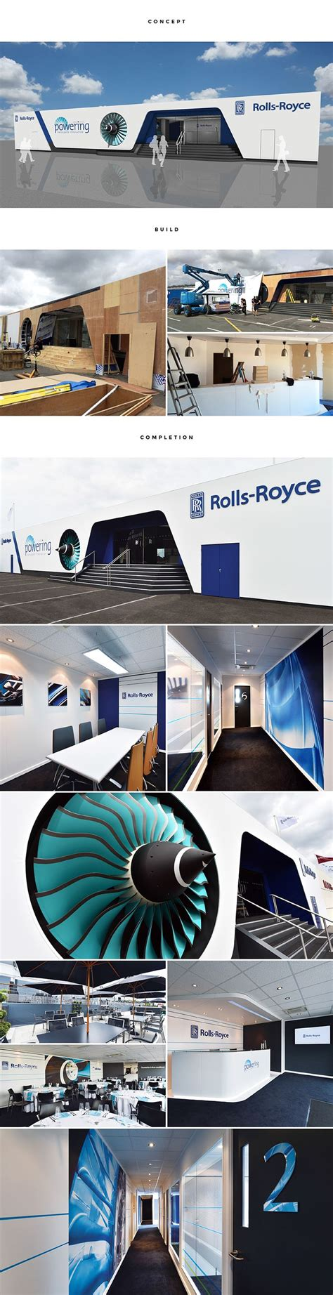 Project Management Rolls Royce Promoting 100 Years Of Rolls Royce Delivering Innovation