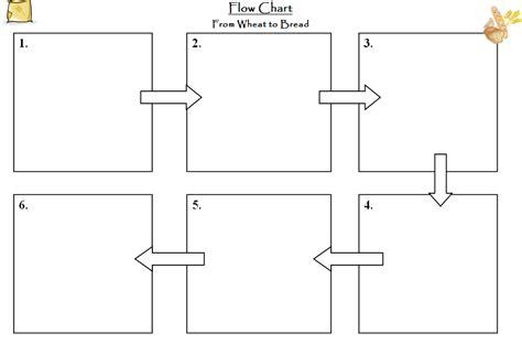 flowchart boxes this five box flow chart flowchart tips five tips for