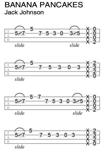 ukulele tutorial jack johnson a beginner s ukulele resource kit jack johnson s banana