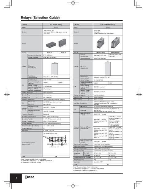 dunn b248 wiring diagram dunn service manual