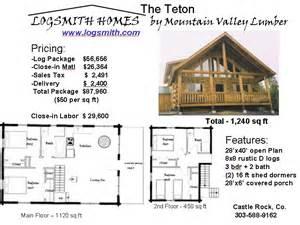 houseplans reviews 28x40 ranch house plans review ebooks