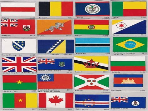 flags of the world quiz ppt flags fun quiz