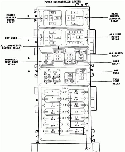 2002 jeep wrangler heater wiring diagram free