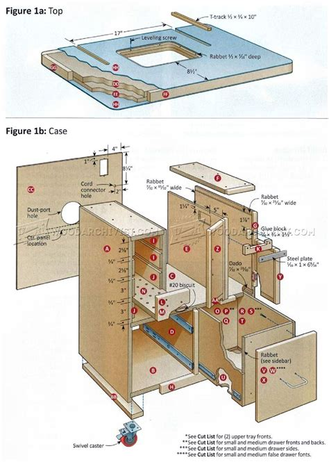 how to build a router table build router table woodarchivist