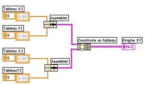 tutoriel tableau labview graphe xy de plusieurs courbes
