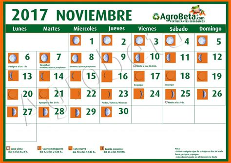Calendario Embarazo 2014 Calendario Lunar Noviembre 2013 Calendario Lunar Para El