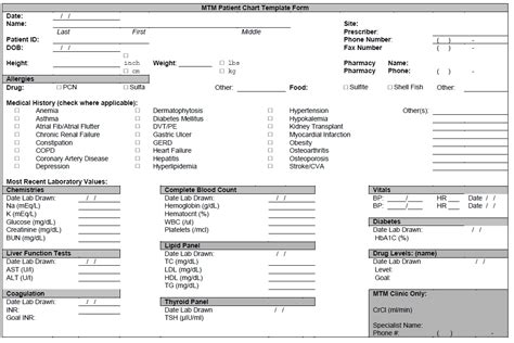 Patient Interview Template Beepmunk Patient Safety Plan Template