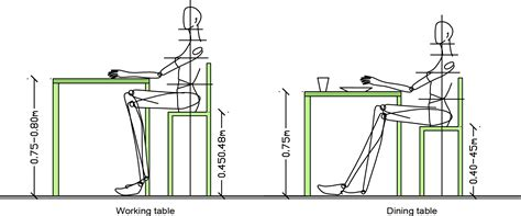 height of design what is the height of a working dining table