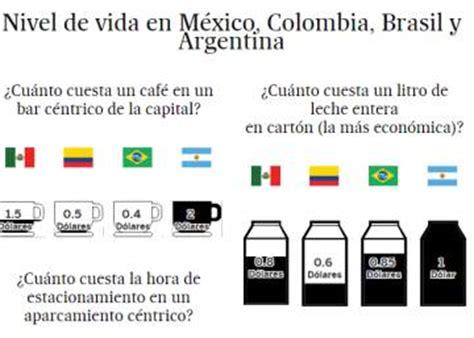 cual es la inflacion en mexico 2016 191 por qu 233 argentina es el pa 237 s m 225 s caro de am 233 rica latina