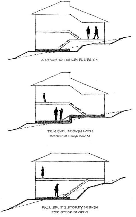 house floor plans sloping blocks sloping block split level home sketches house plans