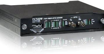 Modem Speedy Fiber Optik cara setting modem fiber optic yang praktis tanpa buku panduan