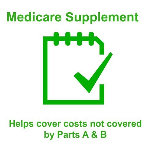 medicare supplement 0 premium insurance vs medicare which is better