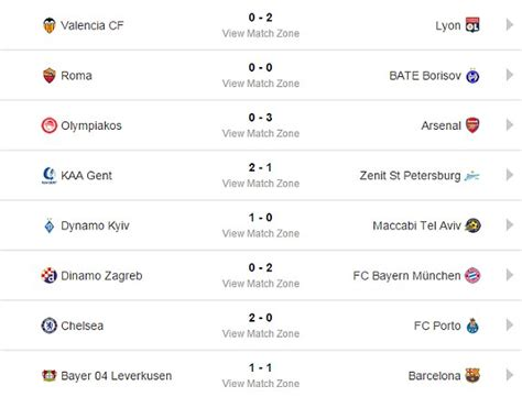 chelsea yesterday results uefa scores fli