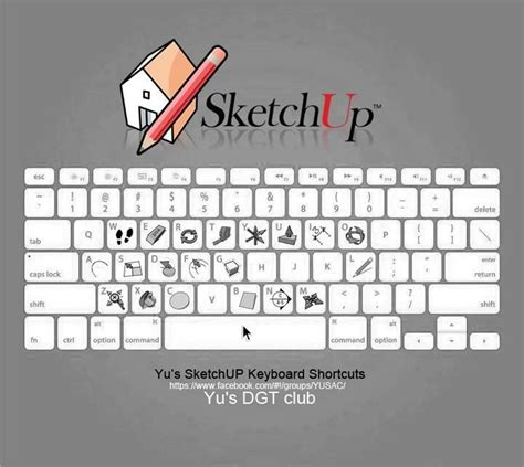 sketchbook hotkeys sketchup shortcuts biz tips tricks