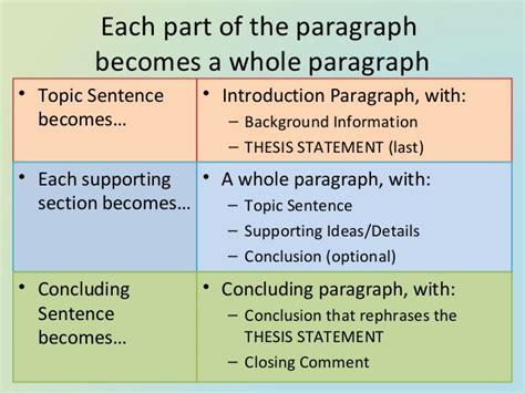 essay structure pdf essay structure introduction