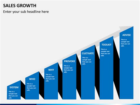Sales Growth Powerpoint Template Sketchbubble Sales Growth Ppt Templates Free