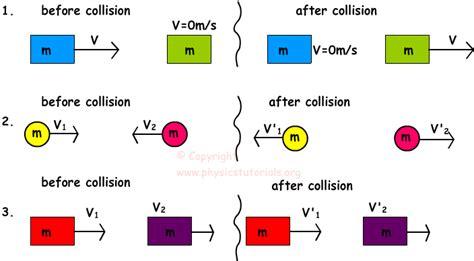 construct 2 collision tutorial physics moreno a m