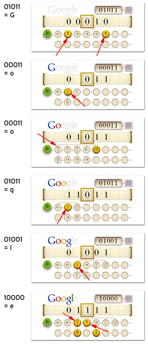 the doodle code alan turing logo solve the turing machine equation