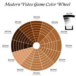 color wheel brown push button b 187 modern color wheel