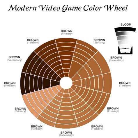 brown opposite color 9 best images of color wheel brown brown with color