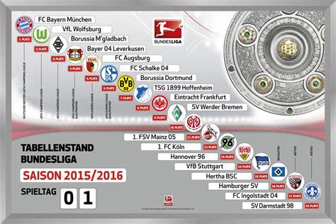 1 bundesliga tabelle 2014 1 bundesliga magnettabelle 2015 2016