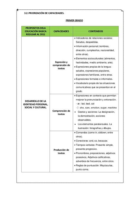 programas curriculares jec modelo de programacion de secundaria de comunicacion 2016