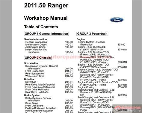 car service manuals pdf 2005 ford ranger electronic throttle control ford ranger 2011 50my workshop repair manual auto repair manual forum heavy equipment forums