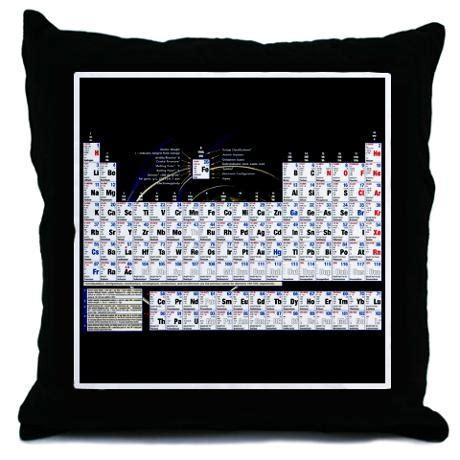 periodic table throw periodic table throw pillow periodic table