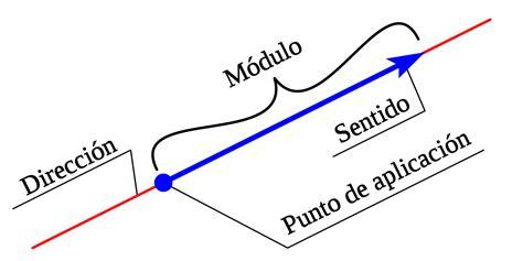 imagenes vectoriales wikipedia archivo vector 00 svg territorioscuola enhanced wiki