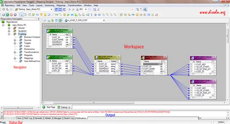 what is informatica workflow informatica powercenter client tools overview data